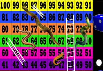 Reptiles and Ladders Interactive Review Game