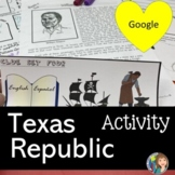 Republic of Texas Who's Who in the Texas Republic with Google Slides™