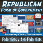 Republican Form of Government Lecture, Quote Analysis, Gro