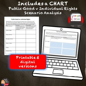 Republican Form of Government Lecture, Quote Analysis, Group Activity