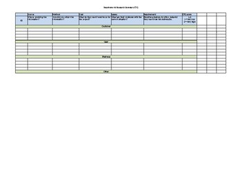 Requirements Research Summary CTQ template