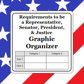Requirements to be a Rep., Senator, President, and Justice Graphic Organizer