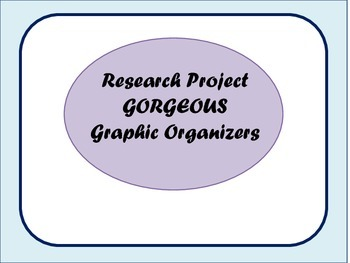 Reseach Project Graphic Organizers