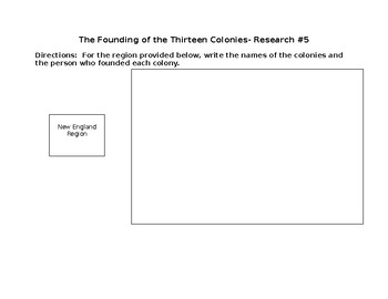 Research 5- The Founding of the Thirteen Colonies