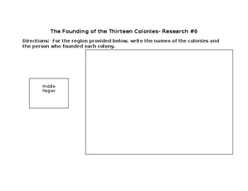 Research 6- The Founding of the Thirteen Colonies