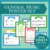 Research-Based General Music Posters