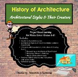 Research & Build a House - Architectural Styles & Creators | Distance Learning
