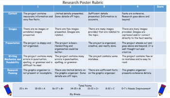 Research Center with Organizers, Directions, and Rubrics