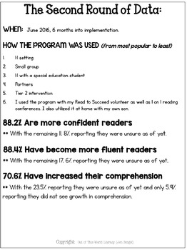 Research Data Results for The Reading Intervention Program