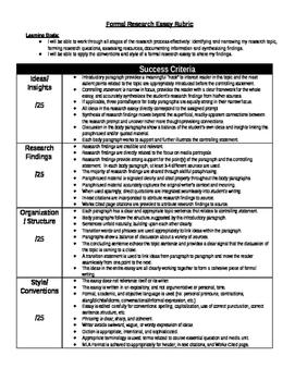 Research Essay Marking Scheme