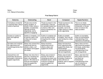 Research Essay Rubric