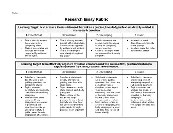 Reflective Essay On High School  English Essay Outline Format also Essays About Business Research Essay Rubric  Claim Evidence Reasoning Good Persuasive Essay Topics For High School