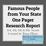 Research A Famous Person from Your State One Pager Project