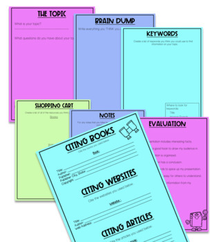 Research Graphic Organizer Journal and Posters | Digital Learning