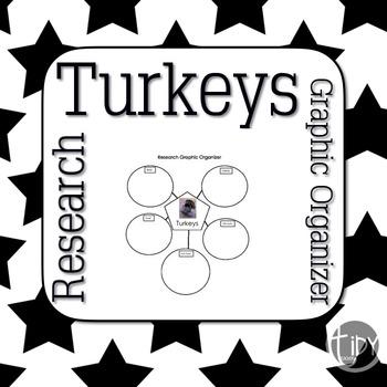 Research Graphic Organizer Turkeys