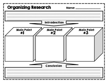 Research Graphic Organizers