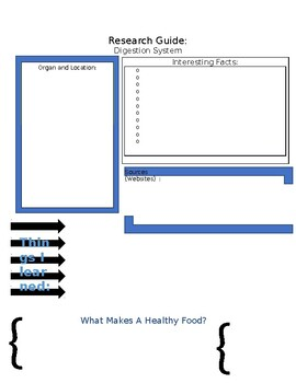 Research Guideline (Digestion System)