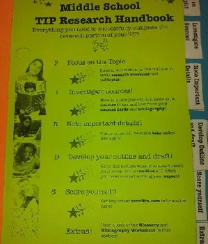 Research Handbook: Use the FINDS Model to teach the research process!