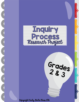 Inquiry Process Research Project