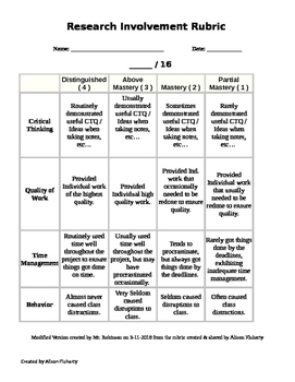 Research Involvement Rubric