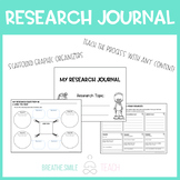 Research Journal - Teach Research, Citations, and Note Tak