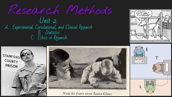 Research Methods Lesson Pack