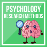 Research Methods PPT