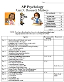 Research Methods Study Guide for AP Psychology
