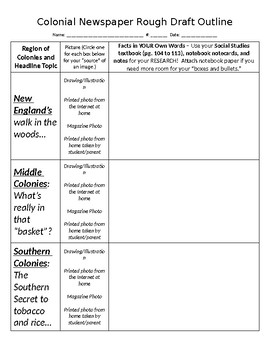 Research Newspaper Project Draft Outline Template