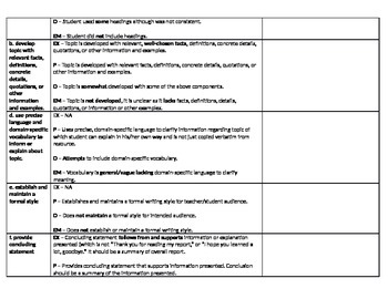Research Organizer and Rubric