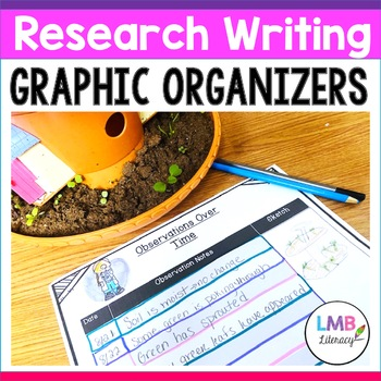 Research Organizers and Templates~Note taking templates included~