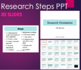 Research Paper Orientation, Introduction, Step-by-Step Pro
