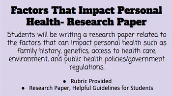 Research Paper/Essay- Factors that Impact Personal Health