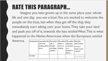 Research Paper Introduction Paragraph Writing Scavenger Hunt