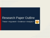 Research Paper Outline Presentation