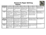 Research Paper Peer Review Rubric