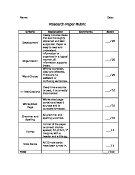 Purchase a research paper rubric