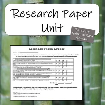 Teach research paper writing
