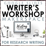 Research Paper Writing Makerspace in Google Slides