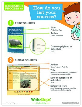 Research Poster #3: How Do You Cite Sources?
