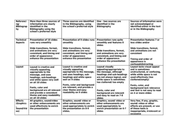 Research PowerPoint Rubric