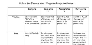 Research Powerpoint Template--West Virginia