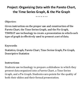 Research & Presentation: Pareto Chart, Time Series Graph, and Pie Graph