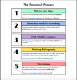 Research Process Guide