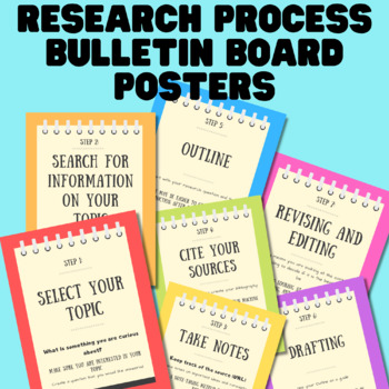 Research Process Posters