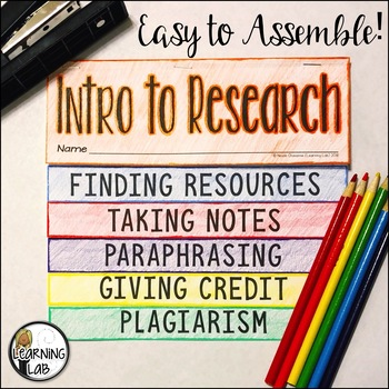 Research Process and Plagiarism Flip Book