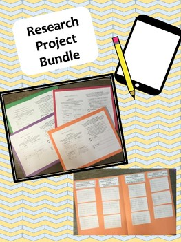 Research Project Bundle