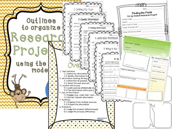 Research Project Bundle- Outlines for Organization and Animal Research Project
