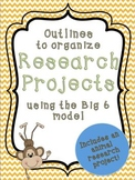 Research Project Bundle- Outlines for Organization and Ani