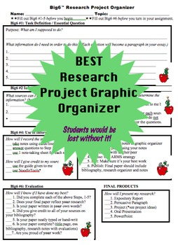 Research Project Graphic Organizer - EDITABLE!